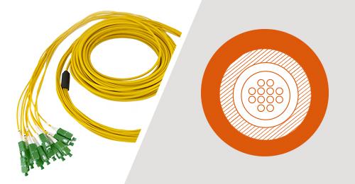 Câble préconnectorisé minicore